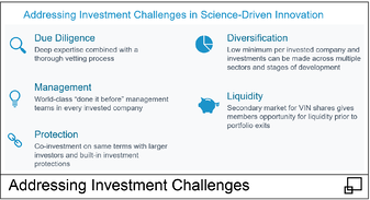 Investment Challenges